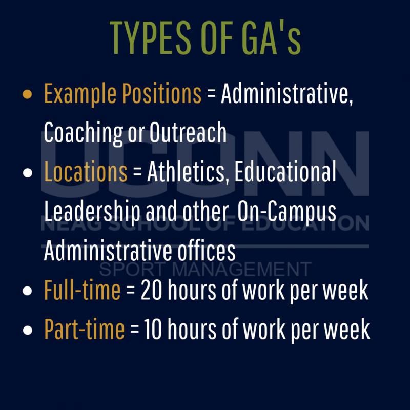 Types of GA's