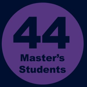 44 Master's students
