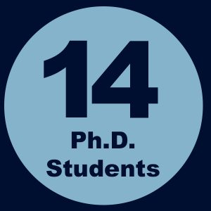 14 PhD students